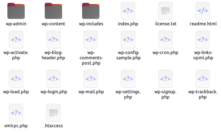 wordpressdirectoryfiles